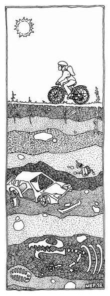 Archéologie de l'automobile