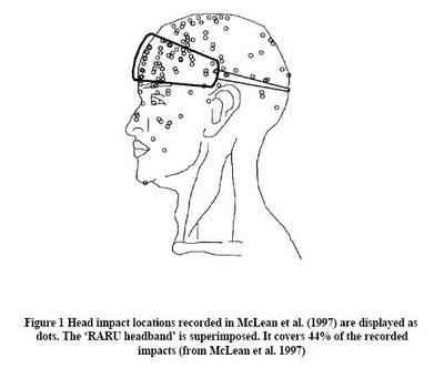 Un casque obligatoire pour les automobilistes?