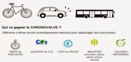 Chronovalve, un défi lancé aux automobilistes et aux usagers des transports en commun