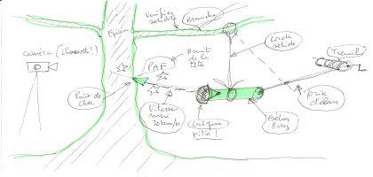 Projet de crash-test de casque cycliste