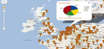 Une base de données européenne sur les parts modales urbaines