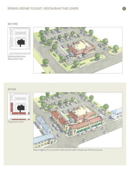 kit-de-reparation-etalement-urbain_page_1