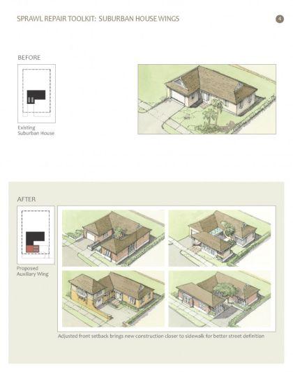 kit-de-reparation-etalement-urbain_page_4