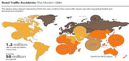 modern-killer