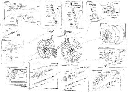 Vélo éclaté