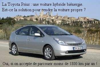 prius_solution