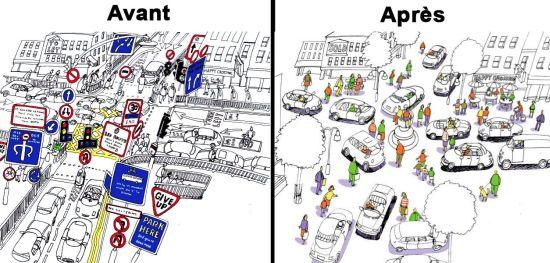 Le concept d'espace partagé peut-il réconcilier les usagers de la rue?