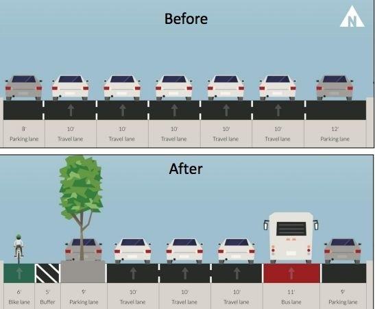 quand les pistes cyclables am liorent le trafic automobile. Black Bedroom Furniture Sets. Home Design Ideas