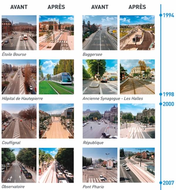 Le tram strasbourgeois fête ses 20 ans!
