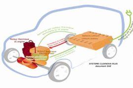 Le rapport enterré qui dézingue la voiture électrique
