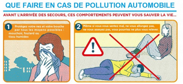 Que faire en cas de pollution automobile