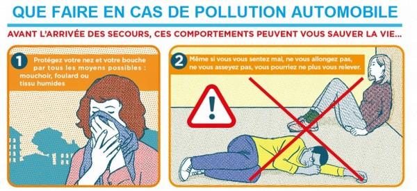 Que faire en cas de pollution automobile