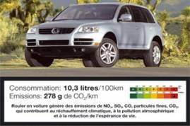 Europe : plainte contre la France pour non respect des obligations d'affichage du CO2 sur les publicités automobiles